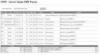 SSPP - парсер и сортировка данных mod_status